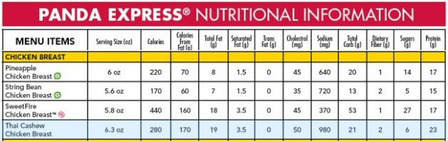 Panda Express Nutrition Facts